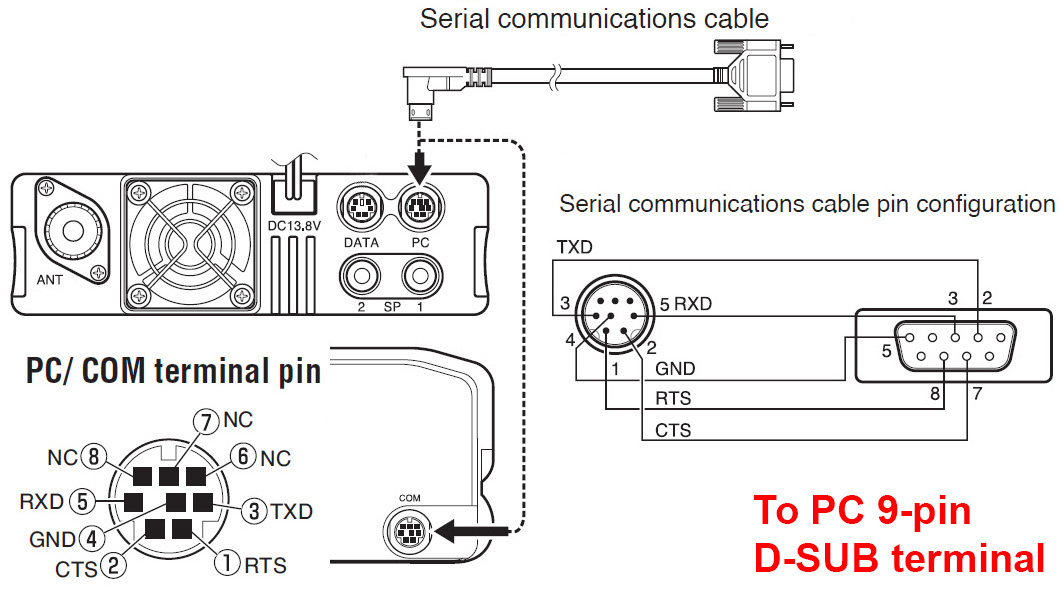KENWOOD_TM-D710E_PC9-PIN-DSUB